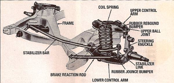 Coolingsystem also Toyota Rav4 Stereo Wiring Diagram additionally Trailer Side Indicator Lights besides 300cp 95 Blazer 4x4 Turn Signals Grounded When Checking additionally 80hlightschematic. on toyota rear bumper schematic diagrams